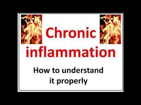 Understand Chronic Inflammation